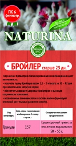 ПК-6 НАТУРИНА БРОЙЛЕР 25-40 ДН, 25 кг